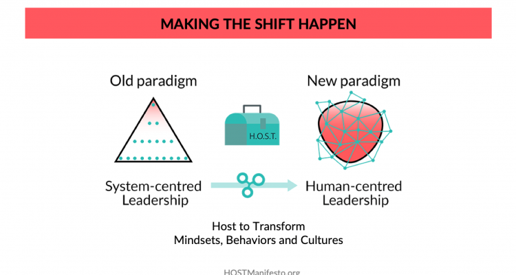 Making The Shift Happen - HOST Manifesto 1