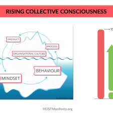 Rising Collective Consciousness