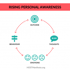 Rising Personal Awareness