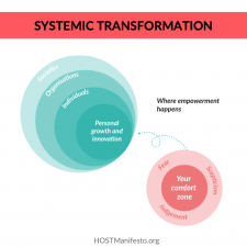 Systemic Transformation